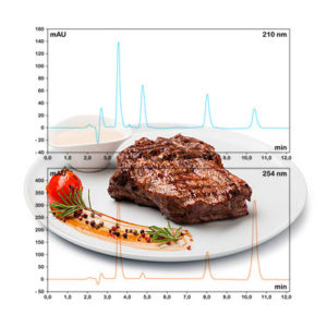 Analytical Standards - General Food
